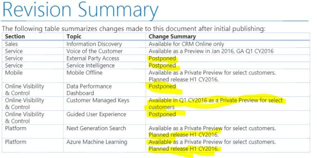 CRM 2016 what's not in it